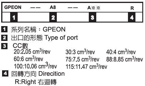 齒輪幫浦-形式記號說明