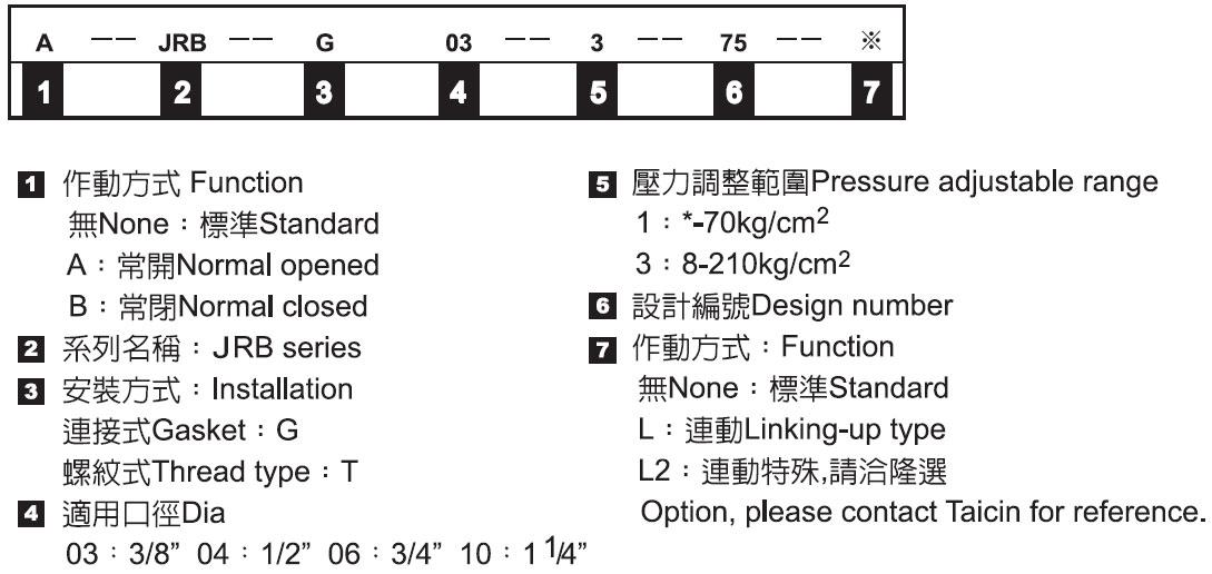 先導式溢流閥-形式記號說明