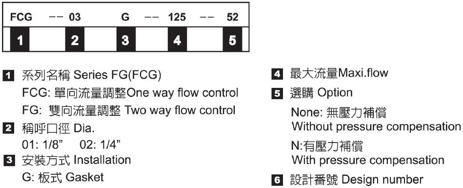 流量調整閥-形式記號說明