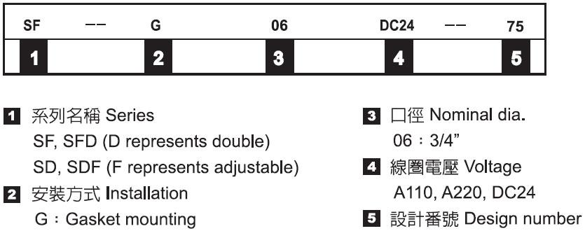 電磁控制調速閥-形式記號說明