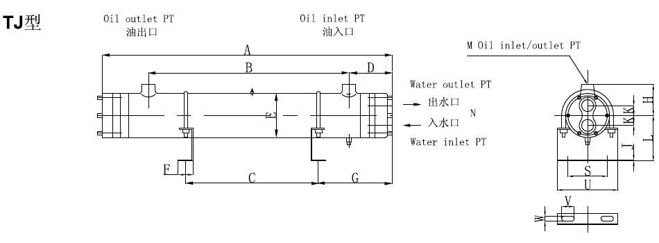高效率型尺寸圖-TJ型