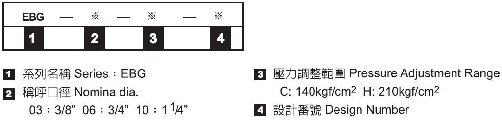 油壓電磁比例式引導調整閥-形式記號說明