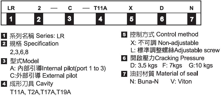 常關型調壓邏輯閥-形式記號說明