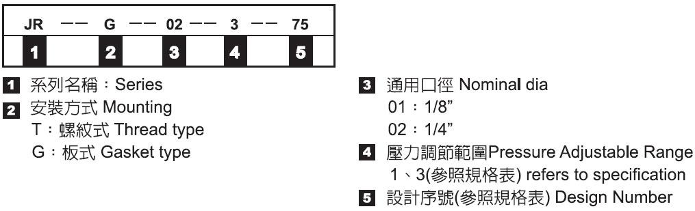 直動型調壓閥-形式記號說明