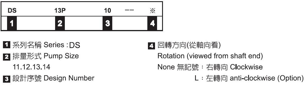 小型單葉片幫浦-形式記號說明