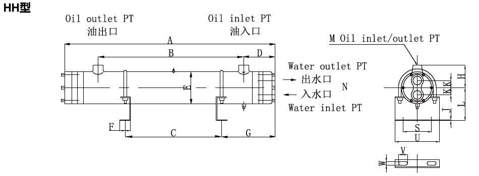 標準型尺寸圖-HH型