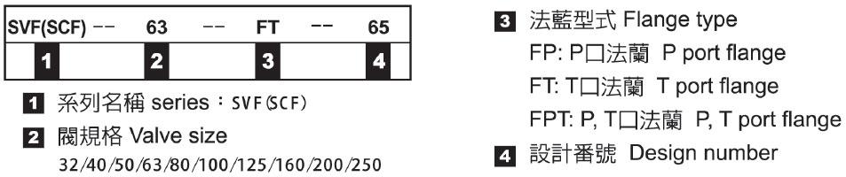 滿油閥-形式記號說明